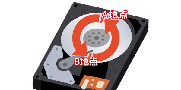 パソコン 遅い SSD 交換