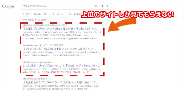 ブログ アクセス数 ゼロ
