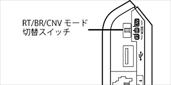 参照:https://www.aterm.jp/function/wg1200hp/guide/state_switch.html